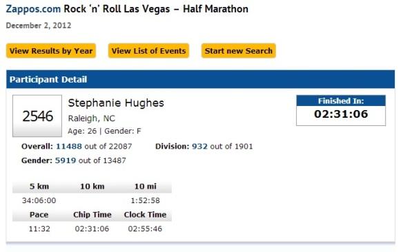 Stephanie Hughes Rock'n'roll half marathon las vegas stolen colon ostomy crohns blog ccfa team challenge